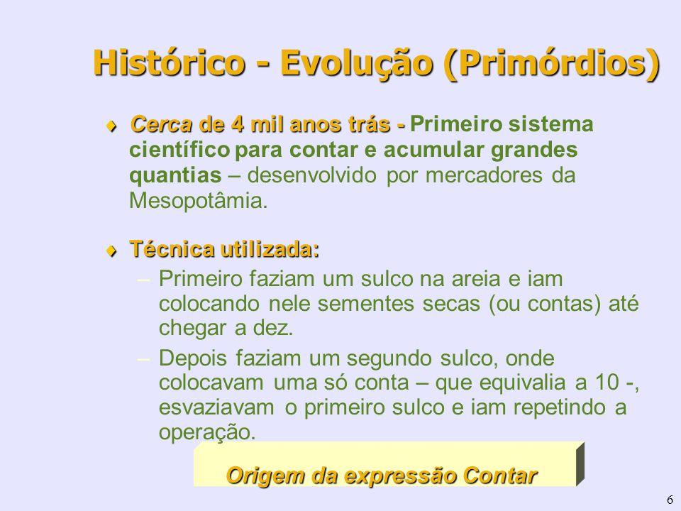 27 Histórico - Evolução (Primórdios) A máquina de Babbage não foi construída A máquina de Babbage não foi construída: –a tecnologia da época era incapaz de fornecer a precisão necessária.