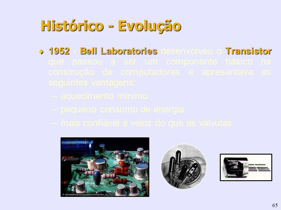 65 1952Bell LaboratoriesTransistor 1952 - Bell Laboratories desenvolveu o Transistor que passou a ser um componente básico na construção de computador