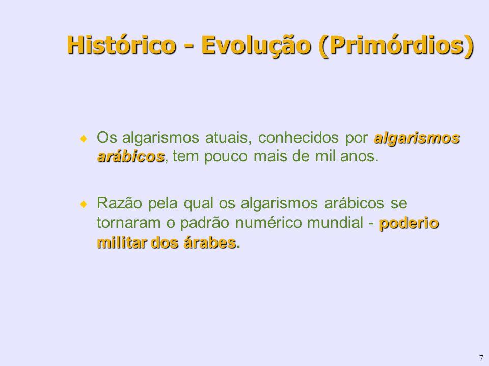18 Histórico - Evolução (Primórdios) 1671 primeira máquina de multiplicação e divisão 1671 - Gottfried Wilhelm Leibnitz (filósofo e um dos formuladores do cálculo integral) projetou a primeira máquina de multiplicação e divisão, além de soma e subtração.
