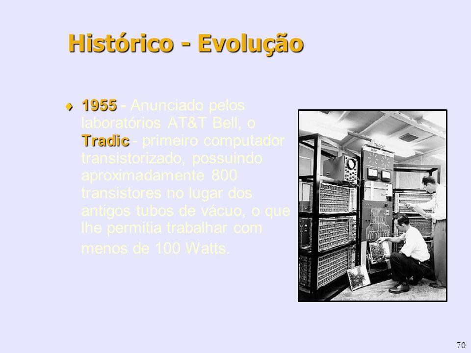 70 1955 Tradic 1955 - Anunciado pelos laboratórios AT&T Bell, o Tradic - primeiro computador transistorizado, possuindo aproximadamente 800 transistor