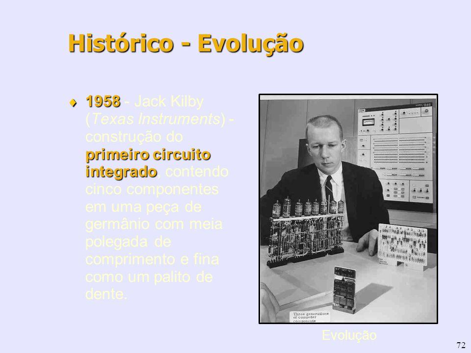 72 1958 primeiro circuito integrado 1958 - Jack Kilby (Texas Instruments) - construção do primeiro circuito integrado, contendo cinco componentes em u