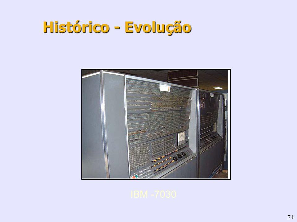 74 IBM -7030 Histórico - Evolução