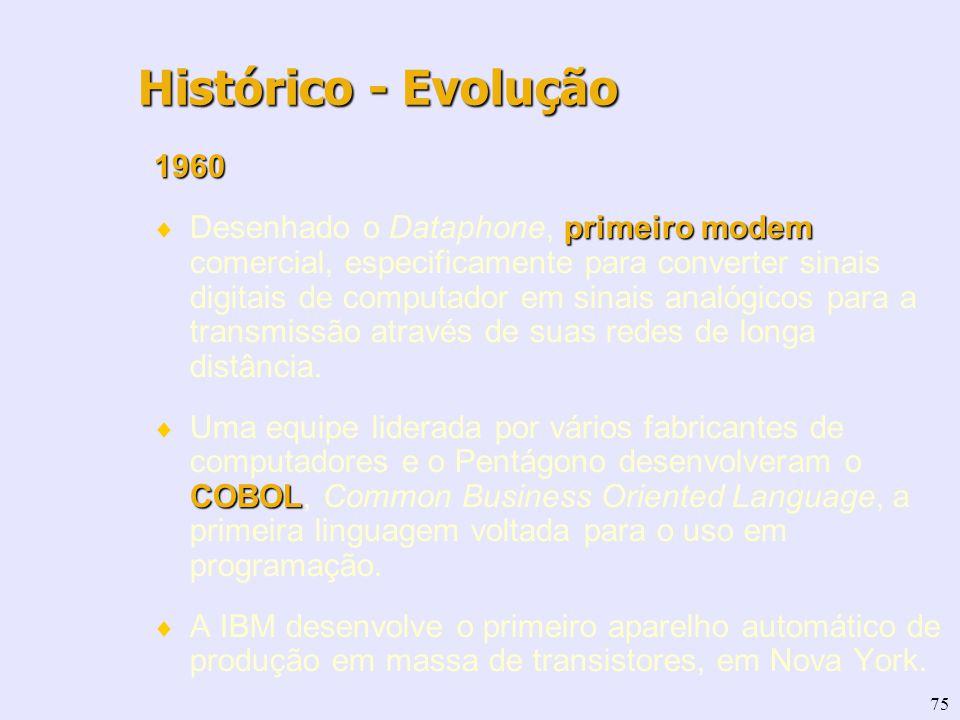 75 1960 primeiro modem Desenhado o Dataphone, primeiro modem comercial, especificamente para converter sinais digitais de computador em sinais analógi