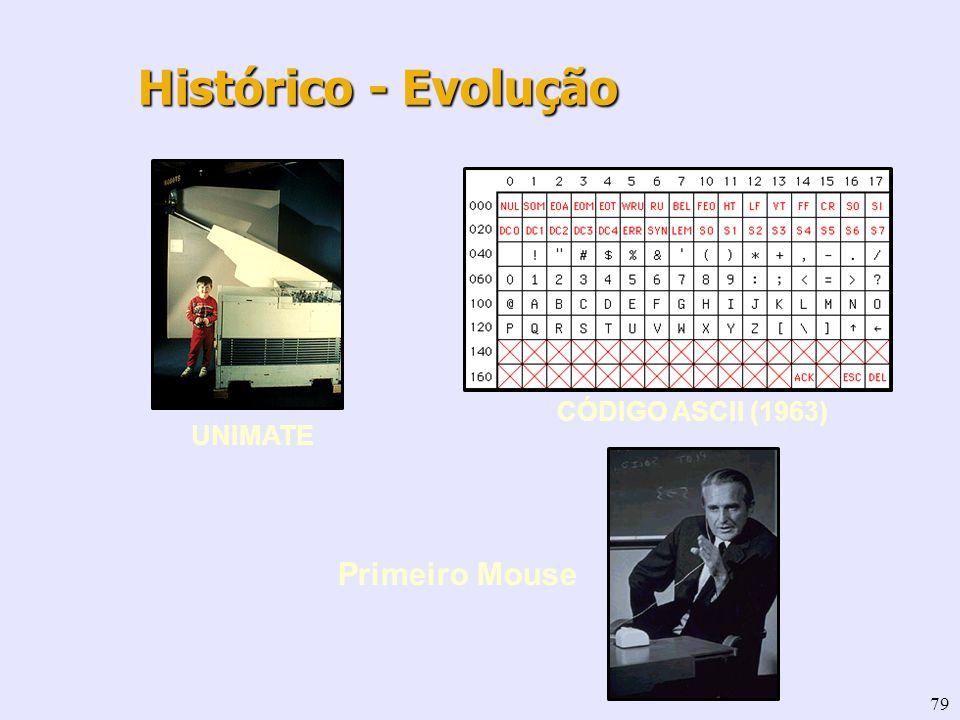 79 UNIMATE CÓDIGO ASCII (1963) Primeiro Mouse Histórico - Evolução