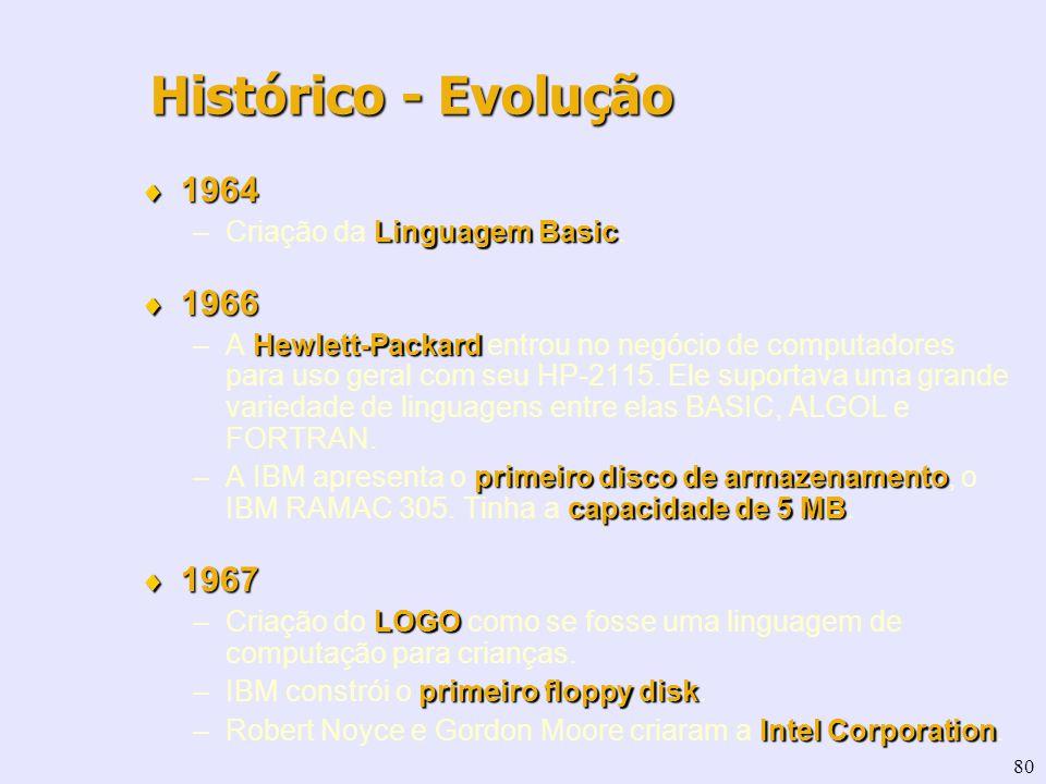 80 1964 1964 Linguagem Basic –Criação da Linguagem Basic. 1966 1966 Hewlett-Packard –A Hewlett-Packard entrou no negócio de computadores para uso gera