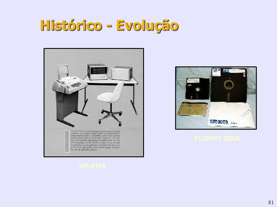 81 HP-2115 FLOPPY DISK Histórico - Evolução