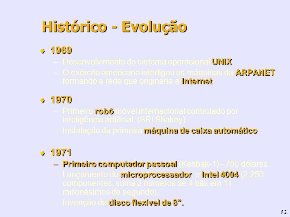 82 1969 1969 UNIX –Desenvolvimento do sistema operacional UNIX. ARPANET Internet –O exército americano interligou as máquinas da ARPANET, formando a r