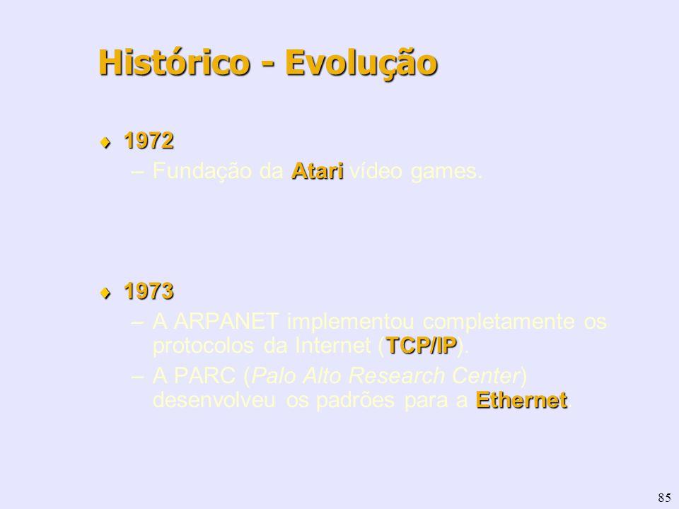 85 1972 1972 Atari –Fundação da Atari vídeo games. 1973 1973 TCP/IP –A ARPANET implementou completamente os protocolos da Internet (TCP/IP). Ethernet