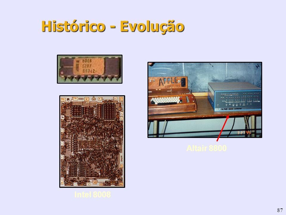 87 Intel 8008 Altair 8800 Histórico - Evolução
