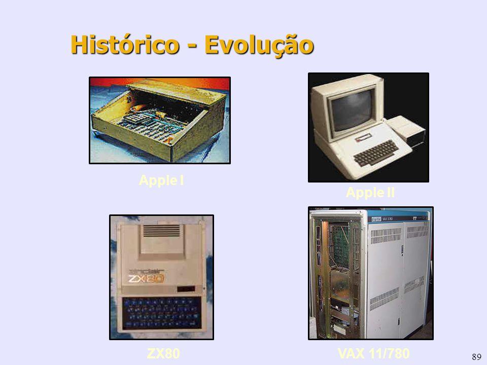 89 Apple I Apple II VAX 11/780 Histórico - Evolução ZX80