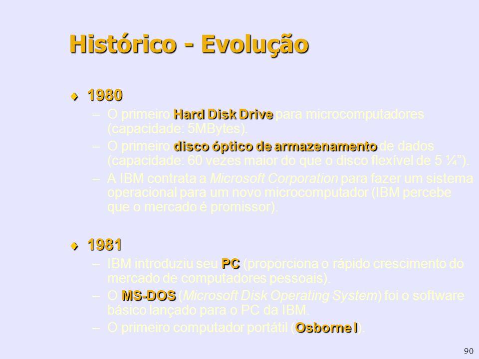 90 1980 1980 Hard Disk Drive –O primeiro Hard Disk Drive para microcomputadores (capacidade: 5MBytes). disco óptico de armazenamento –O primeiro disco