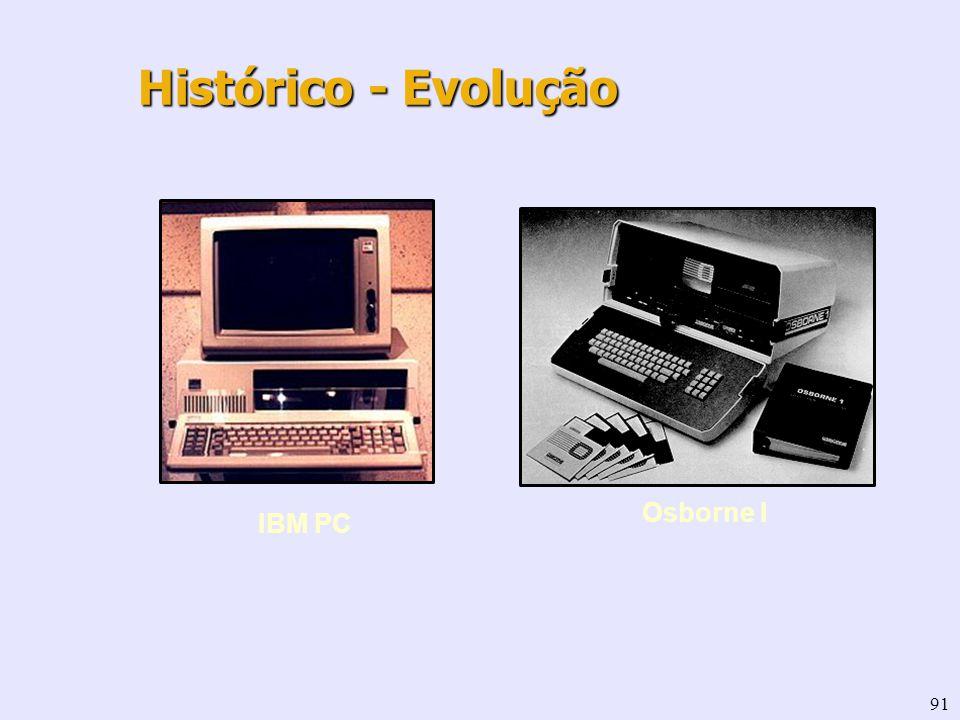 91 Osborne I Histórico - Evolução IBM PC