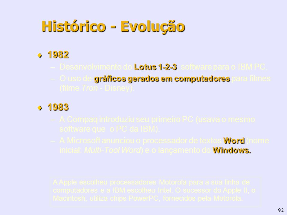 92 1982 1982 Lotus 1-2-3 –Desenvolvimento do Lotus 1-2-3, software para o IBM PC.