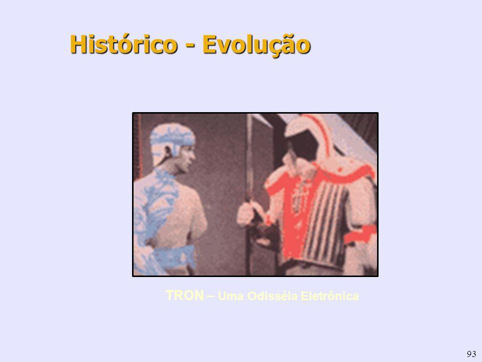 93 TRON – Uma Odisséia Eletrônica Histórico - Evolução