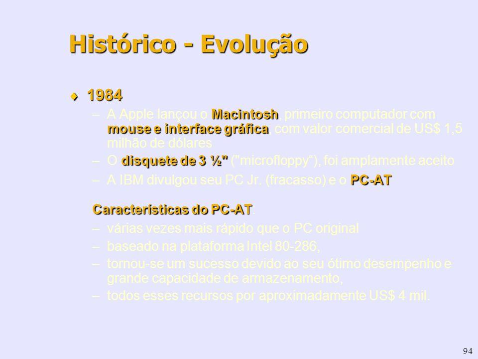 94 1984 1984 Macintosh mouse e interface gráfica –A Apple lançou o Macintosh, primeiro computador com mouse e interface gráfica, com valor comercial d