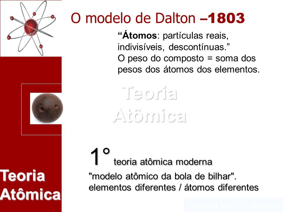 Glauco,Merilin,Sandra Teoria Atômica O modelo de Dalton –1803 1° teoria atômica moderna