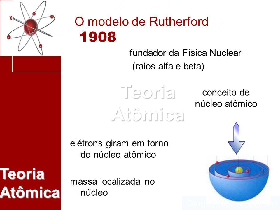 Glauco,Merilin,Sandra Teoria Atômica O modelo de Rutherford 1908 conceito de núcleo atômico fundador da Física Nuclear (raios alfa e beta) elétrons gi