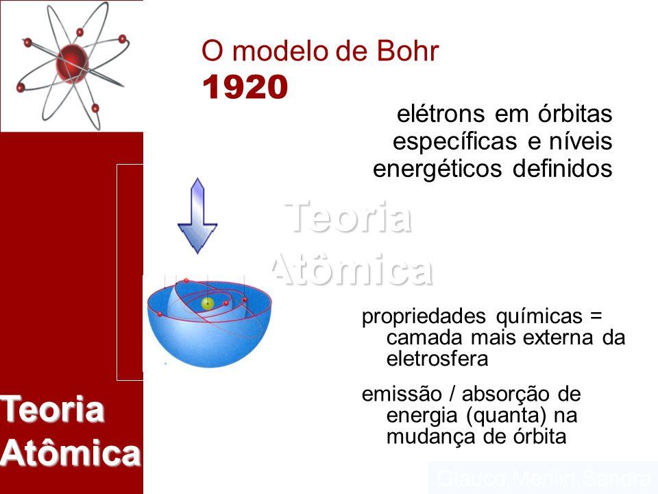 Glauco,Merilin,Sandra Teoria Atômica O modelo de Bohr 1920 elétrons em órbitas específicas e níveis energéticos definidos emissão / absorção de energi