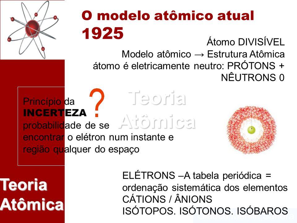 Glauco,Merilin,Sandra Teoria Atômica O modelo atômico atual 1 925 Átomo DIVISÍVEL Modelo atômico Estrutura Atômica átomo é eletricamente neutro: PRÓTO