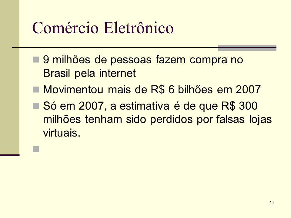 9 Vendas utilizando transações via WEB www.empresa.com Homepage Compradores Fornecedor
