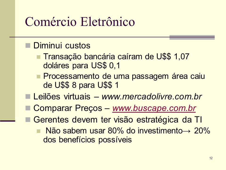 11 Comércio Eletrônico – Dicas de Segurança Desconfie de preços muito baixos. O site tem que oferecer uma compra segura: na hora da compra, deve apare