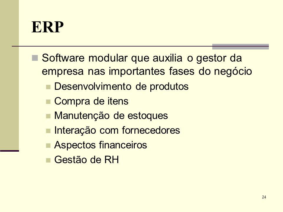 23 Estrutura típica de um sistema ERP Relatórios Gerenciamento De Recursos Humanos Gerenciamento De materiais Vendas e Distribuição Finanças e control