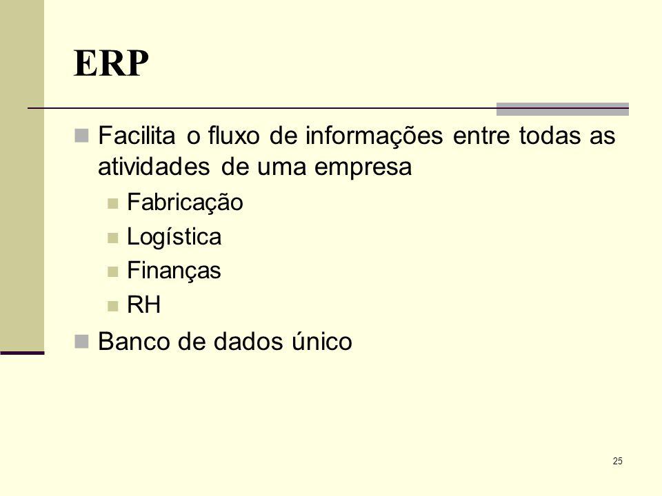 24 ERP Software modular que auxilia o gestor da empresa nas importantes fases do negócio Desenvolvimento de produtos Compra de itens Manutenção de est