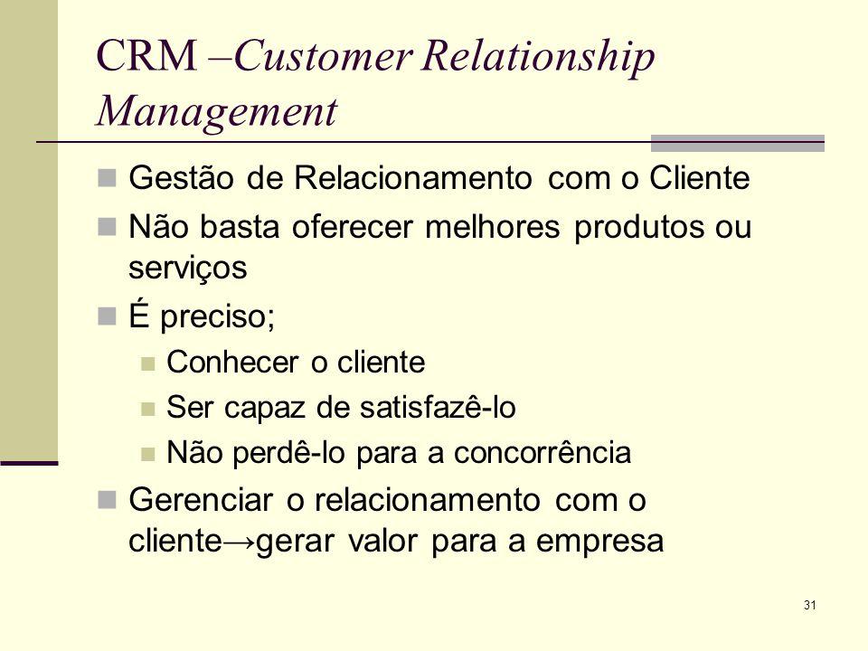 30 Customer Relationship Management Cliente Relacionamento Gestão ESTRATÉGIA DE GESTÃO DO RELACIONAMENTO COM O CLIENTE O que é CRM ? Conceito