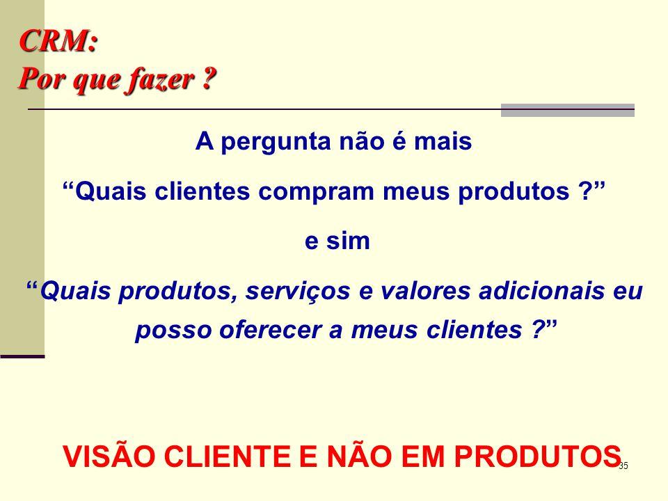 34 É mais barato e rápido vender para Clientes atuais do que conquistar novos Clientes Para reter os Clientes Atuais Conhecer, Diferenciar Satisfazer