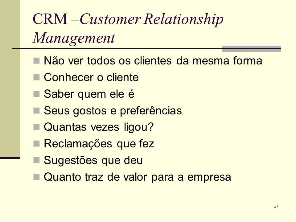 36 Visão única e compartilhada das informações sobre os clientes Cobrindo todos os sistemas de informação envolvidos CRM: Como fazer ?