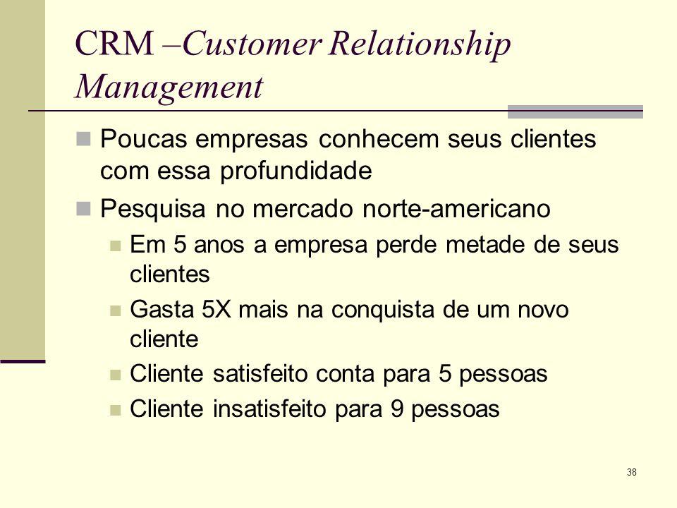 37 CRM –Customer Relationship Management Não ver todos os clientes da mesma forma Conhecer o cliente Saber quem ele é Seus gostos e preferências Quant