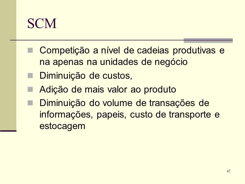46 SCM Entrega Just-in-time Estoque mínimo nas gôndolas e repositório Gestão integrada da cadeias de valor Fornecedor->Produção->Distribuição- >Pontos