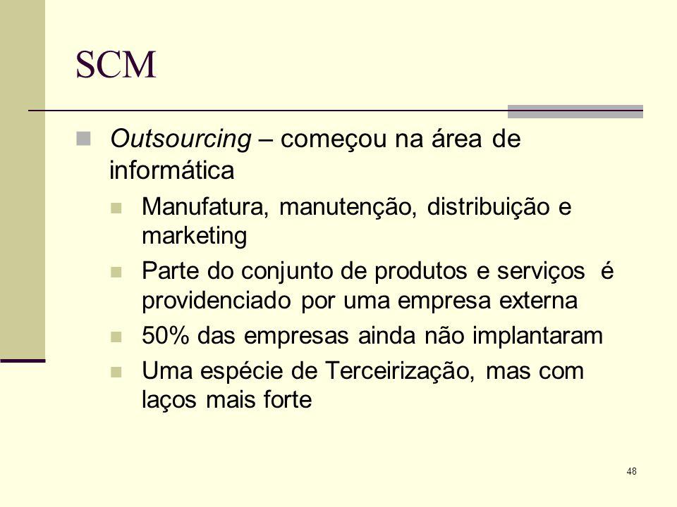 47 SCM Competição a nível de cadeias produtivas e na apenas na unidades de negócio Diminuição de custos, Adição de mais valor ao produto Diminuição do