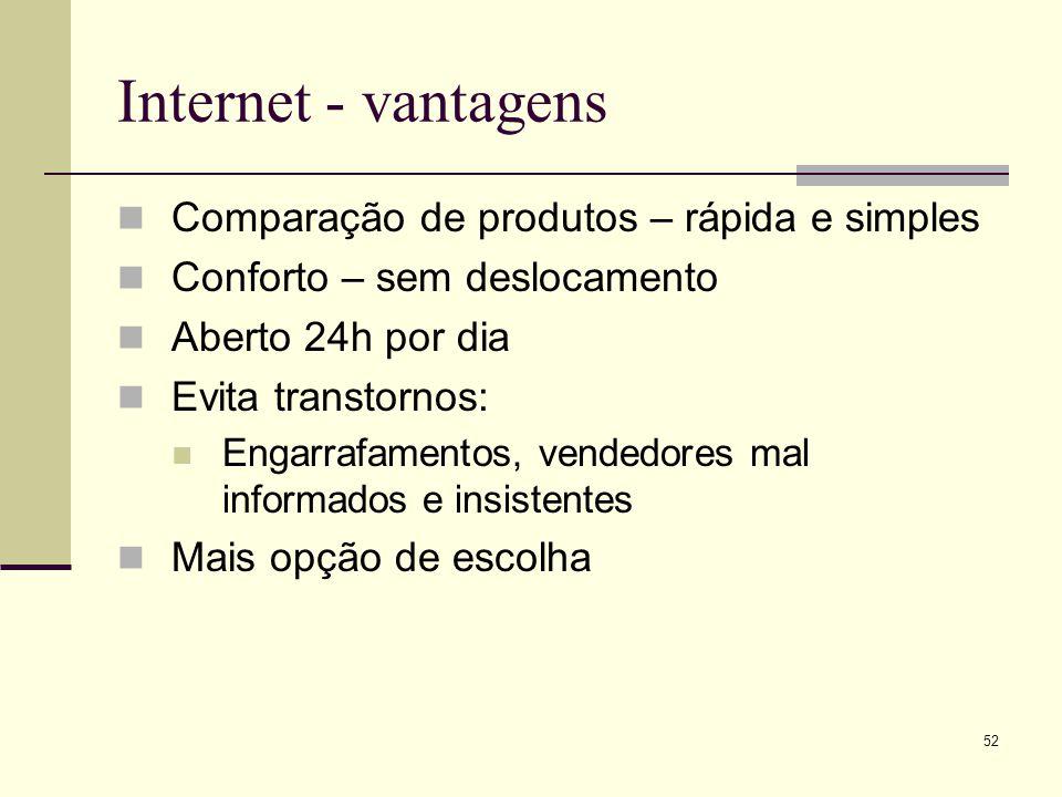 51 Internet Popularidade Facilidade de acesso (modem, linha telefônica e um provedor) Facilidade de uso Rapidez Globalização do comércio eletrônico Re