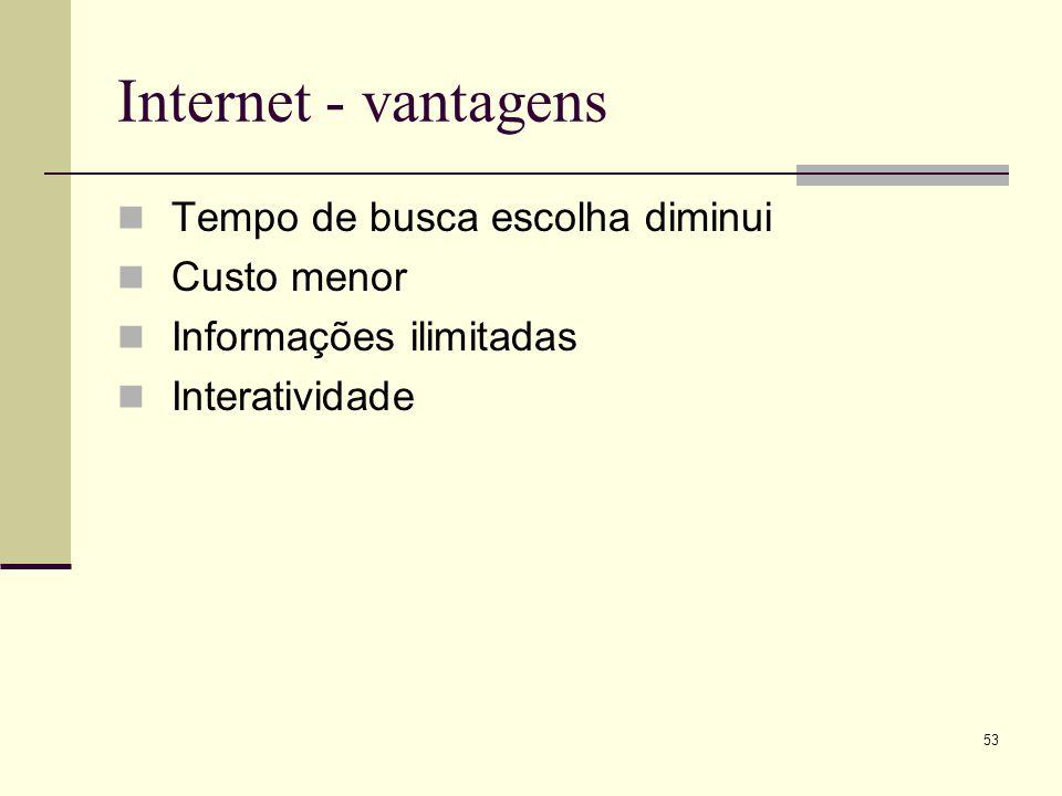 52 Internet - vantagens Comparação de produtos – rápida e simples Conforto – sem deslocamento Aberto 24h por dia Evita transtornos: Engarrafamentos, v
