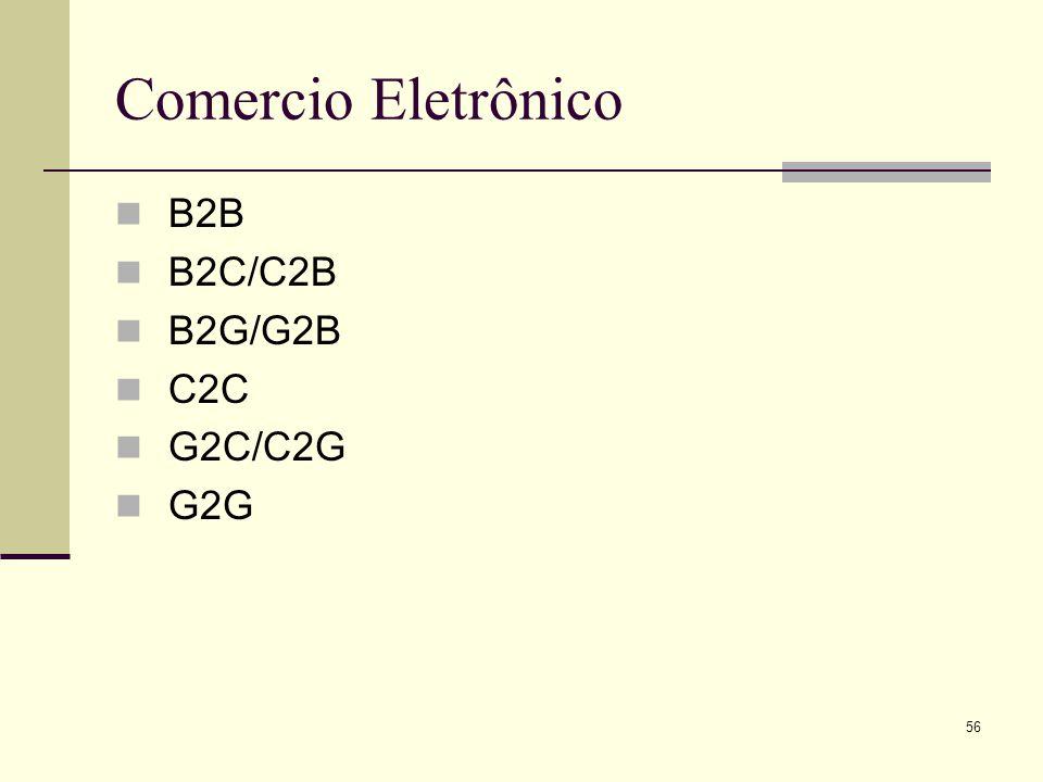 55 Comercio Eletrônico Envolvidos três tipos de agentes: Governo Empresa Consumidores