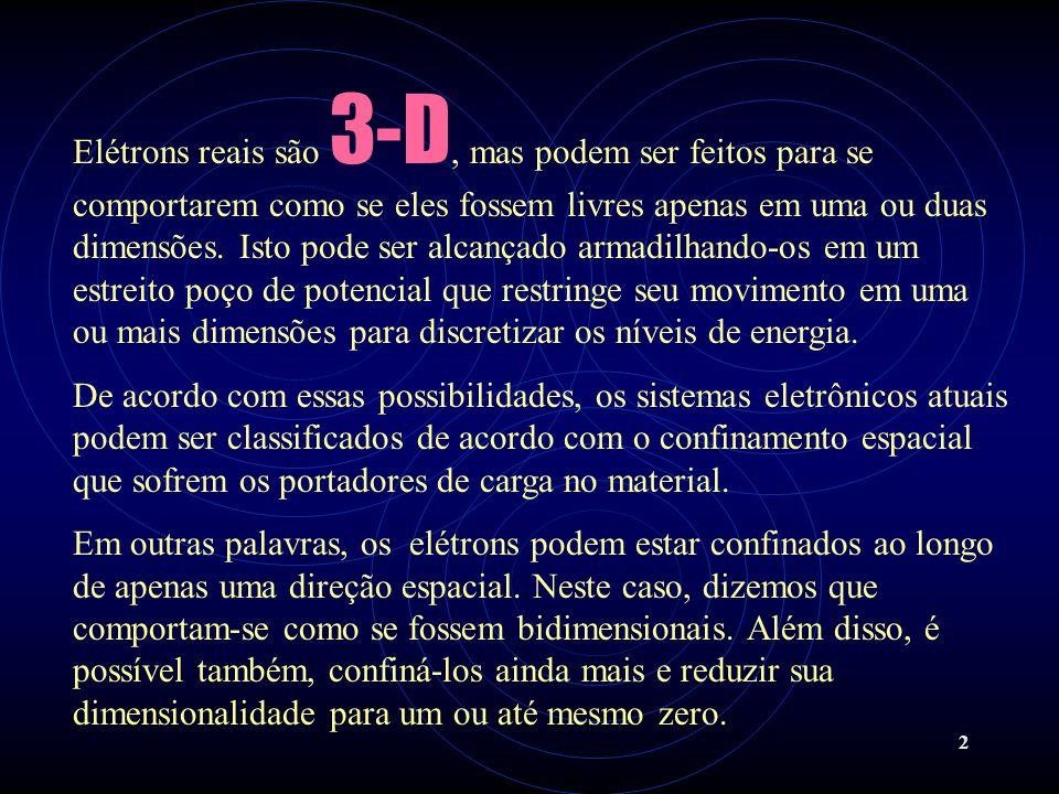 2 Elétrons reais são 3-D, mas podem ser feitos para se comportarem como se eles fossem livres apenas em uma ou duas dimensões. Isto pode ser alcançado