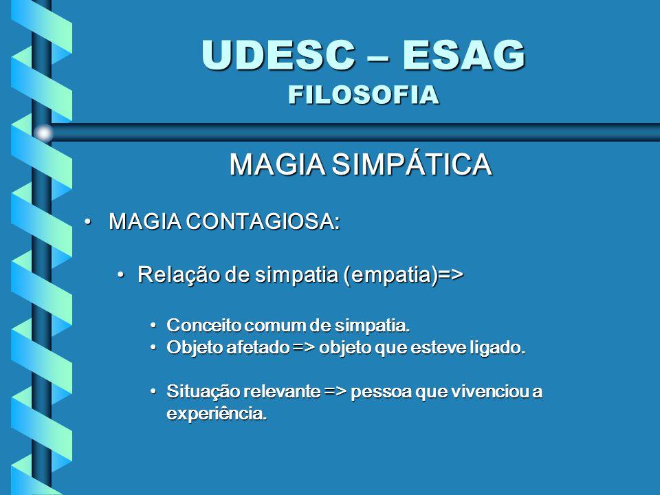 UDESC – ESAG FILOSOFIA MAGIA SIMPÁTICA MAGIA CONTAGIOSA:MAGIA CONTAGIOSA: Relação de simpatia (empatia)=>Relação de simpatia (empatia)=> Conceito comum de simpatia.Conceito comum de simpatia.