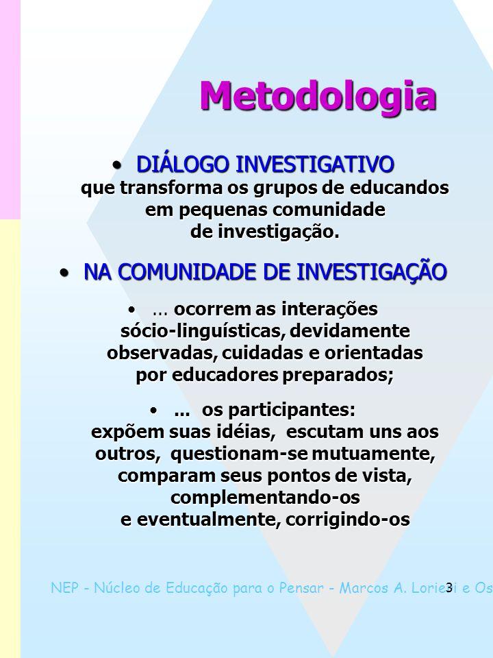 NEP - Núcleo de Educação para o Pensar - Marcos A. Lorieri e Oswaldo Marques 3 Metodologia DIÁLOGO INVESTIGATIVO que transforma os grupos de educandos