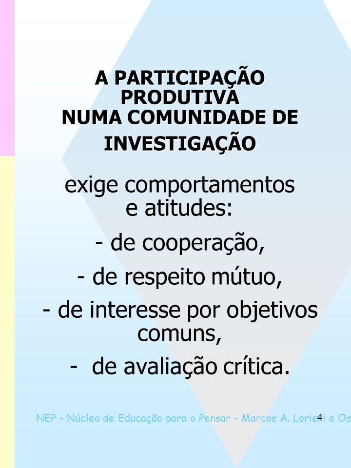 NEP - Núcleo de Educação para o Pensar - Marcos A. Lorieri e Oswaldo Marques 4 A PARTICIPAÇÃO PRODUTIVA NUMA COMUNIDADE DE INVESTIGAÇÃO A PARTICIPAÇÃO