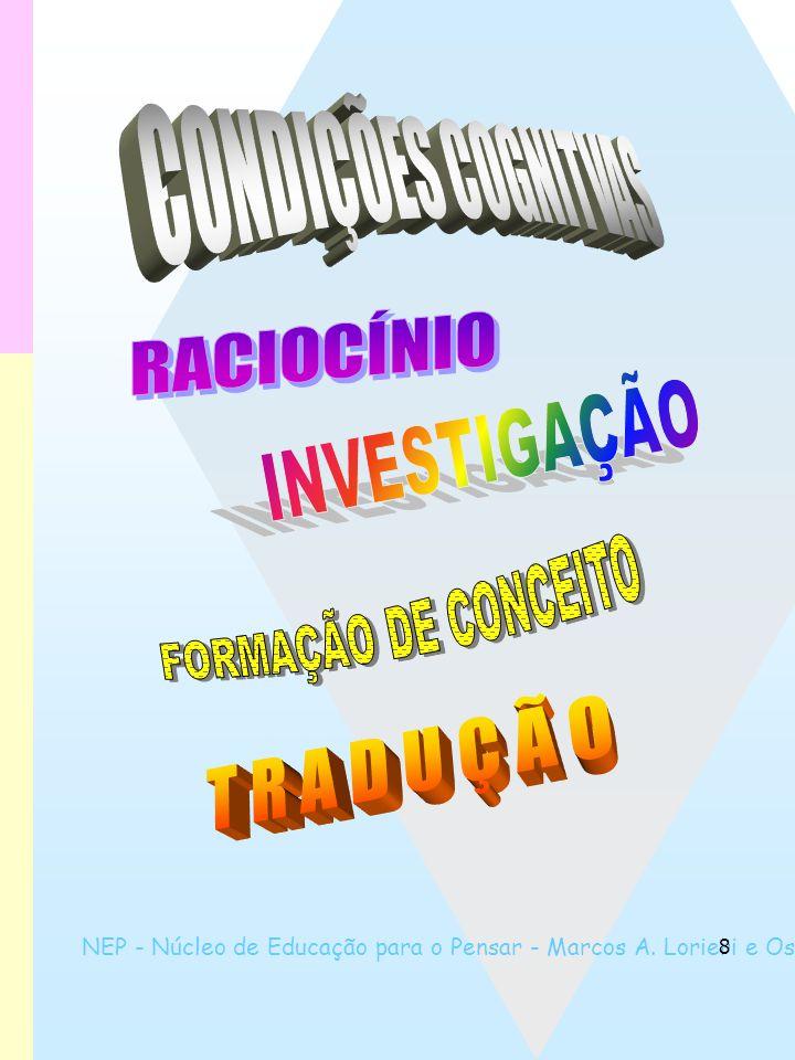NEP - Núcleo de Educação para o Pensar - Marcos A. Lorieri e Oswaldo Marques 8