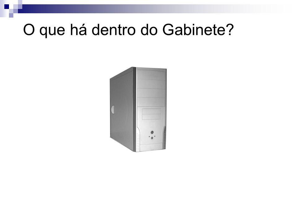 O que há dentro do Gabinete?