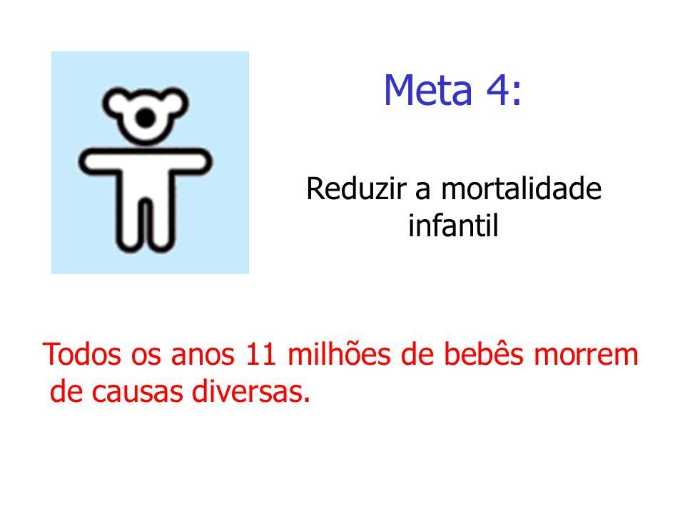 Todos os anos 11 milhões de bebês morrem de causas diversas. Meta 4: Reduzir a mortalidade infantil Meta 4: