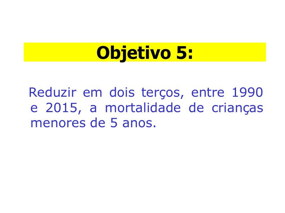 Objetivo 5: Reduzir em dois terços, entre 1990 e 2015, a mortalidade de crianças menores de 5 anos. Objetivo 5:
