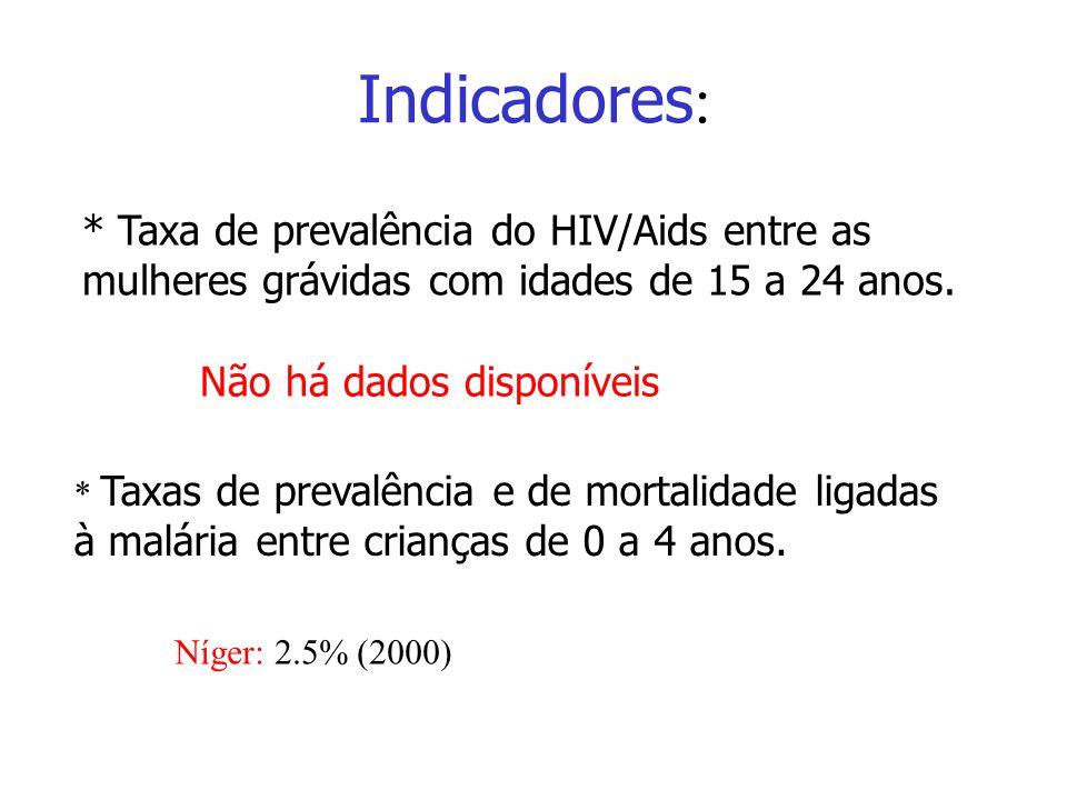 Indicadores * Taxa de prevalência do HIV/Aids entre as mulheres grávidas com idades de 15 a 24 anos. * Taxas de prevalência e de mortalidade ligadas à