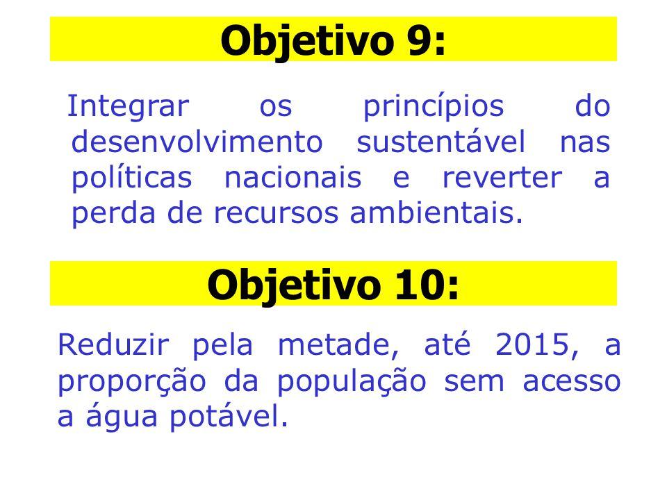Objetivo 9: Integrar os princípios do desenvolvimento sustentável nas políticas nacionais e reverter a perda de recursos ambientais. Objetivo 10: Redu