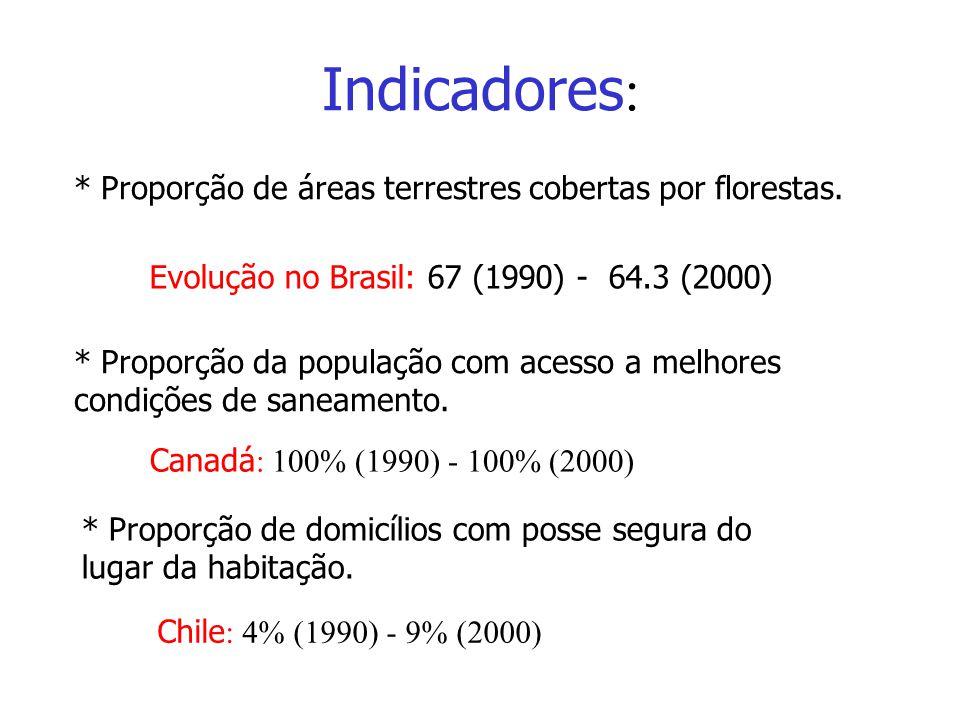 Indicadores * Proporção de áreas terrestres cobertas por florestas. * Proporção da população com acesso a melhores condições de saneamento. Evolução n
