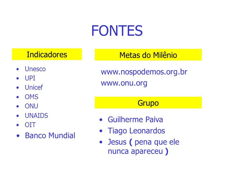 FONTES Unesco UPI Unicef OMS ONU UNAIDS OIT Banco Mundial Indicadores Metas do Milênio www.nospodemos.org.br www.onu.org Grupo Guilherme Paiva Tiago L