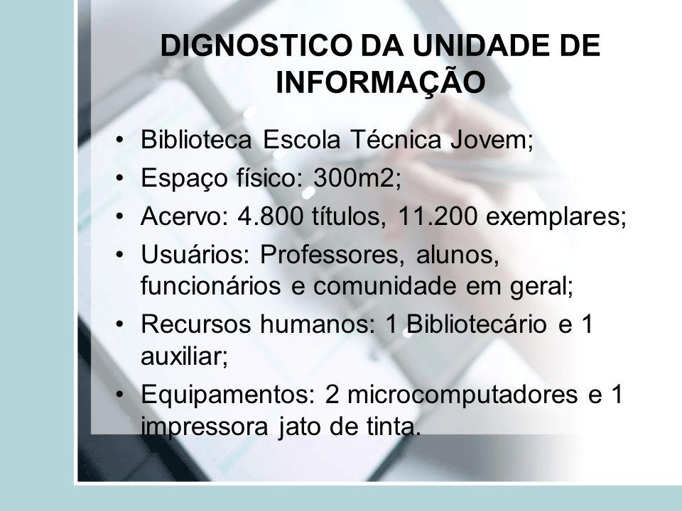 BASE DE DADOS ACV