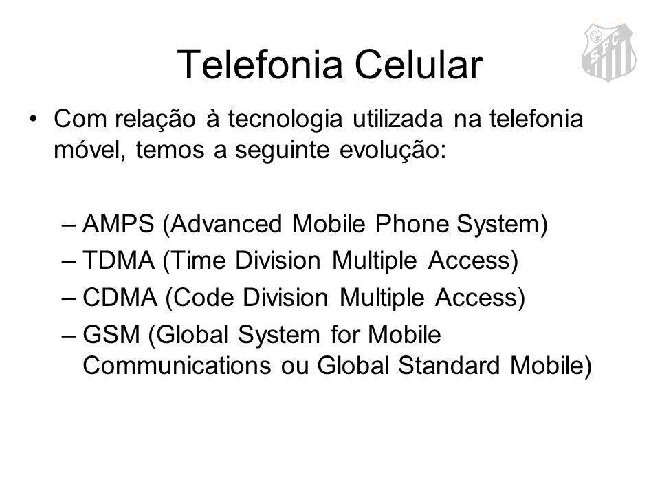 Telefonia Celular Com relação à tecnologia utilizada na telefonia móvel, temos a seguinte evolução: –AMPS (Advanced Mobile Phone System) –TDMA (Time D
